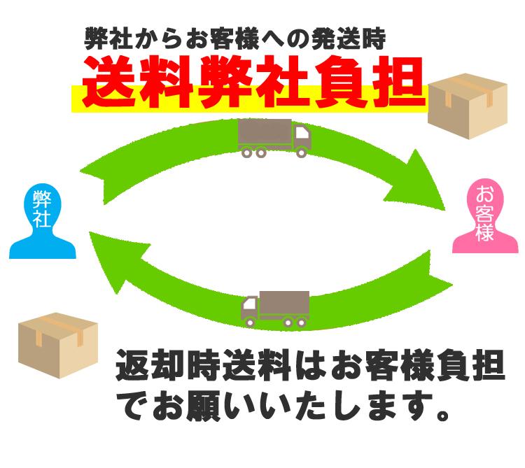 サンプル貸出サービス 送料